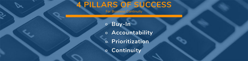a successful Business Continuity plan