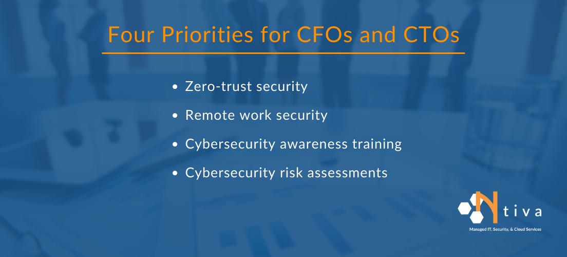 CFO Cybersecurity