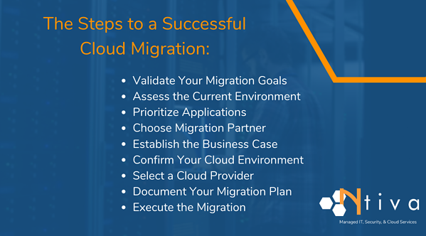 Steps to a Successful Cloud Migration
