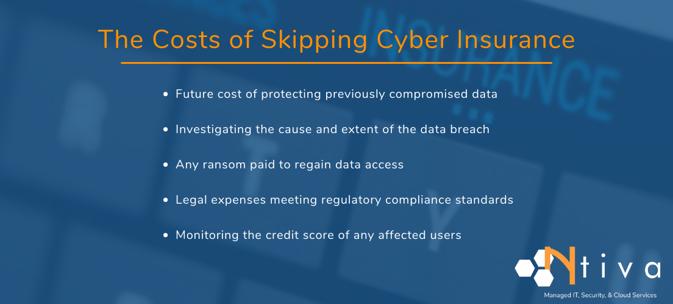 Cyber insurance LIST