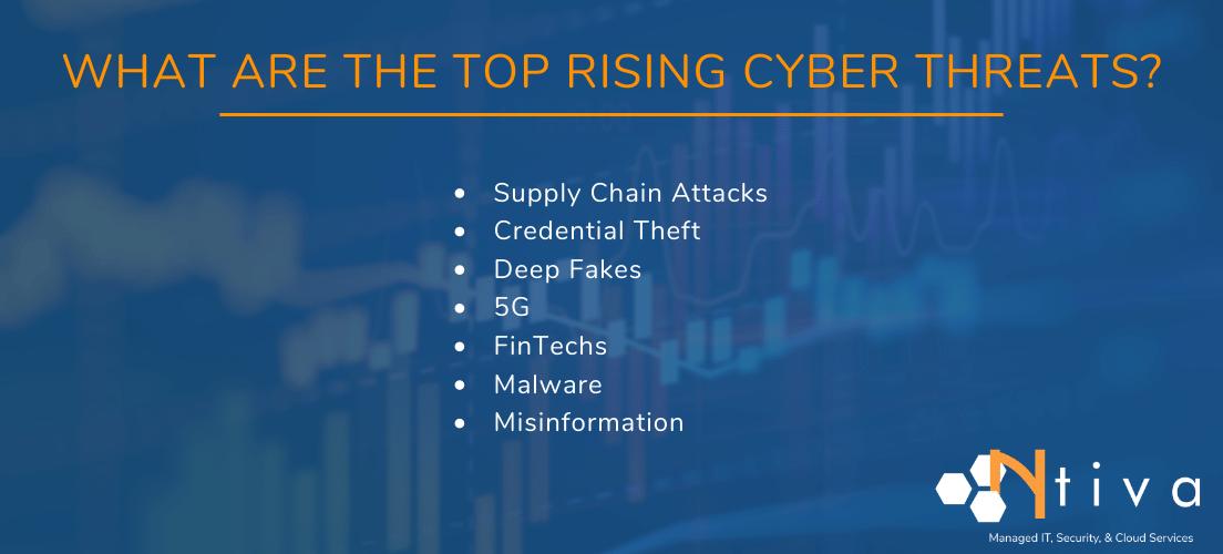 Cybersecurity Financial List 1