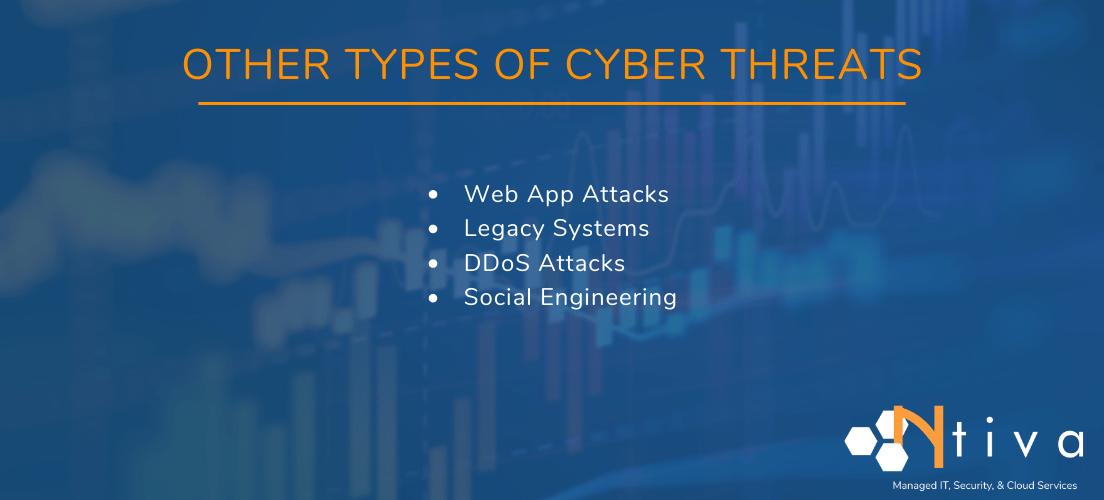 Cybersecurity Financial List 2