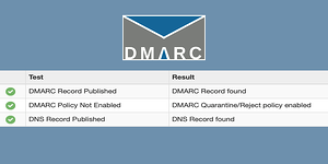 DMARC: Minimize Phishing Email in Your Inbox