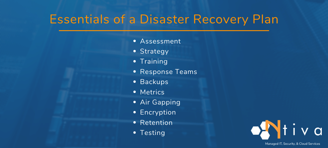 Disaster Recovery LIST(1)