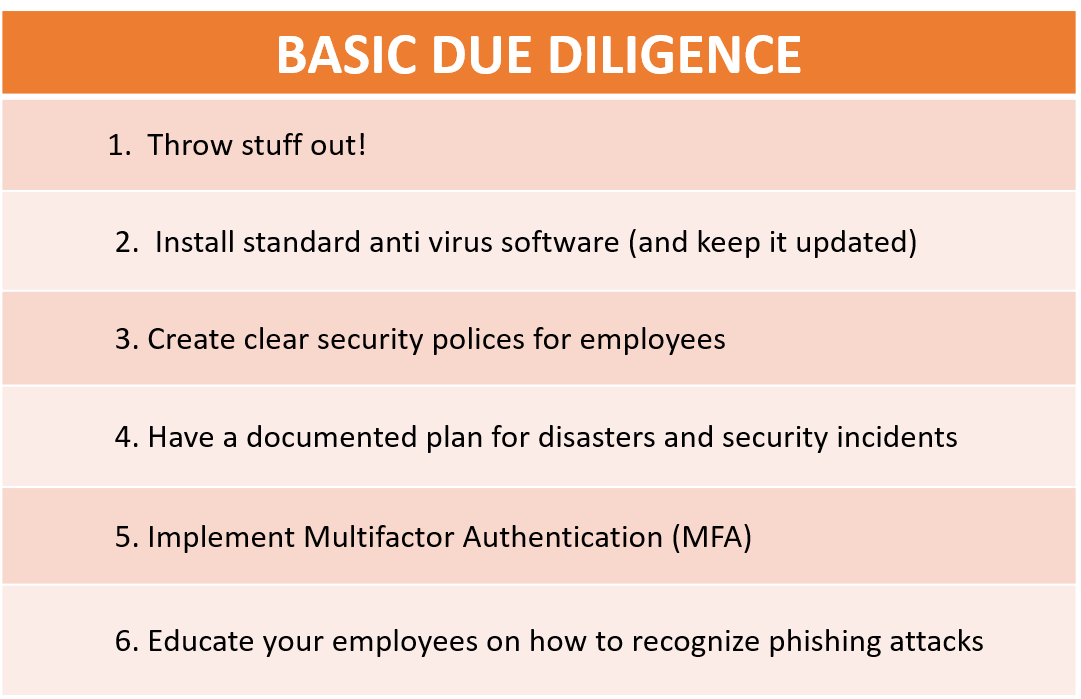 Due Diligence - Cyber Security-1
