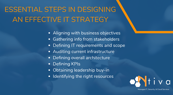 IT Strategy Essential Steps