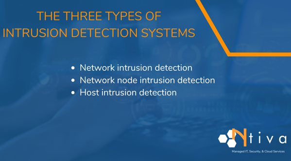 Intrusion Detection System Types