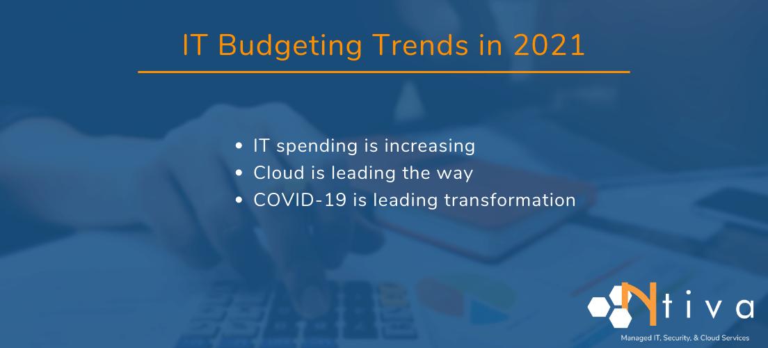 IT Budget 2021 List