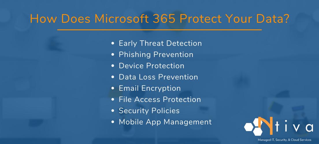Microsoft 365 LIST