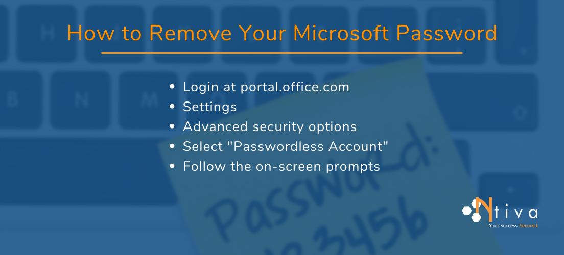 Password Removal LIST(1)