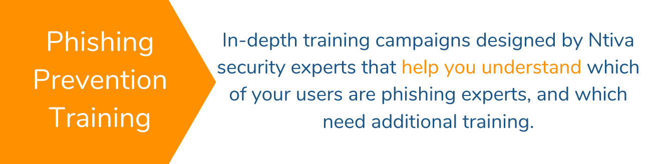 Phishing Prevention Training