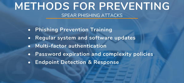 Spear Phishing Prevention
