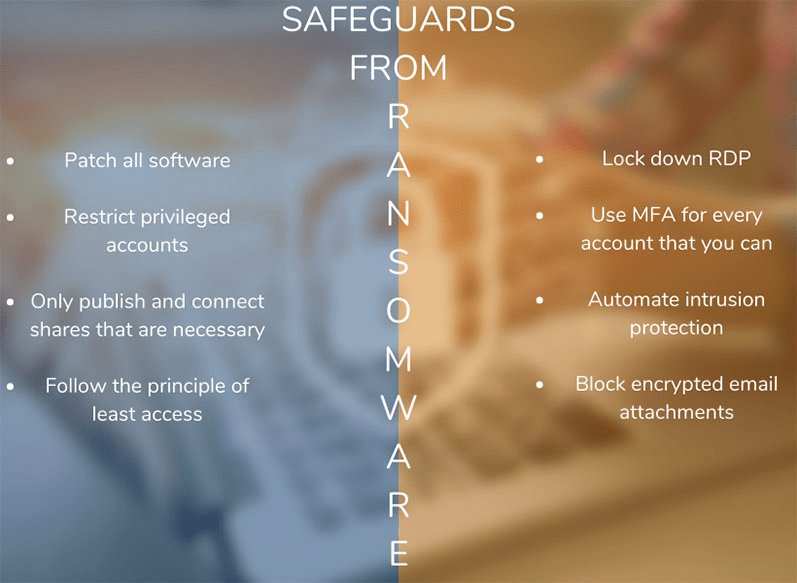 Help Protect Your Business From Ransomware image