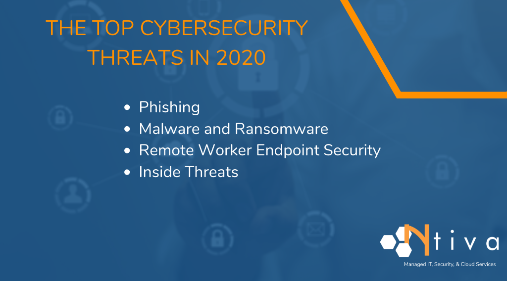 The Top IT Security Concerns 2020