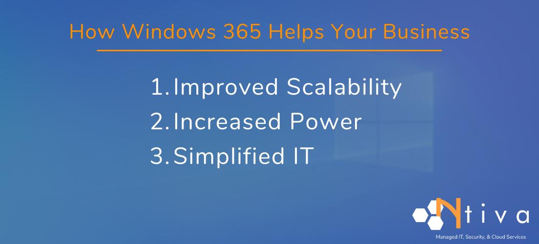 Windows 365 LIST