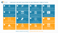 Ultimate Cyber security Checklist