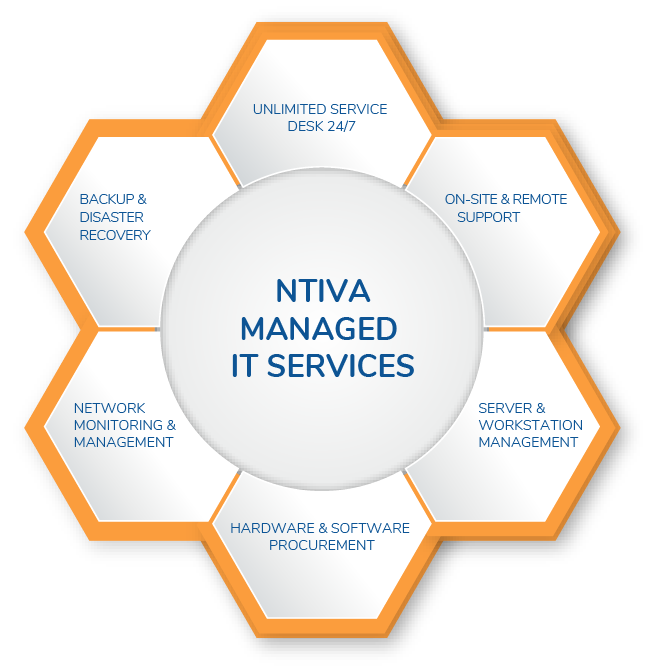 managed-IT-services- and-support